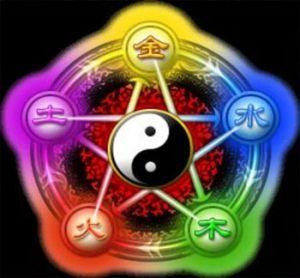 5 стихий китайского гороскопа