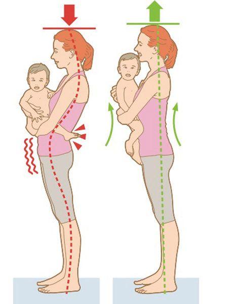 ¿Cuál es la postura correcta para cargar a tu bebé?