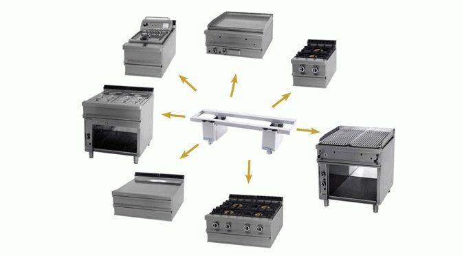 M s de 20 ideas incre bles sobre aparatos de cocina en for Aparatos de cocina
