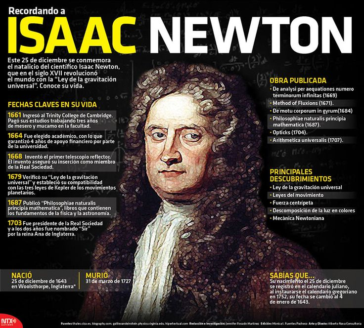 """Este 25 de diciembre se conmemora el natalicio del Isaac Newton quien revolucionó el mundo con la """"Ley de la Gravitación Universal"""".  #Infografia"""