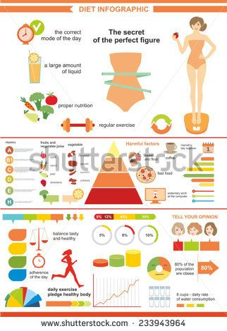 Weight loss programs in anaheim ca