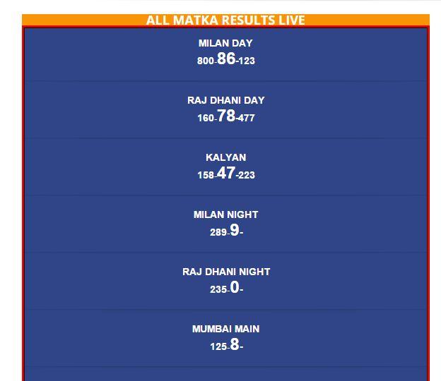 All Matka Result By New Satta Matka Site