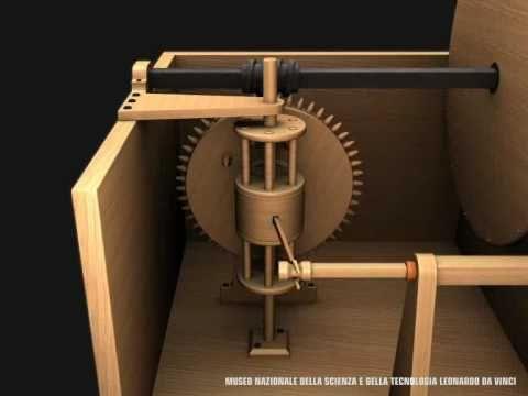 Macchina per filare (Spinning wheel with mobile wings) di Leonardo da Vinci #installazioni #musei #interazione
