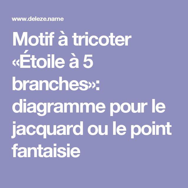 1000 id es sur le th me toile 5 branches sur pinterest - Modele etoile 5 branches a imprimer ...
