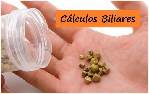 Calculos Biliares ¿Sabes que son los Cálculos Biliares?