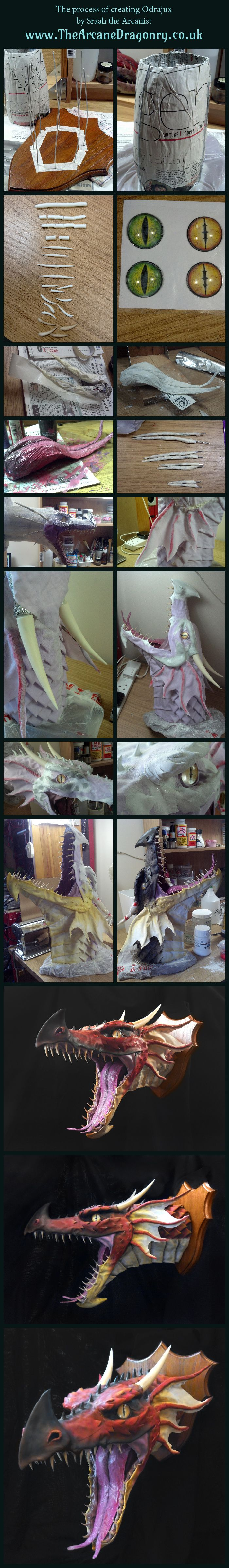Epic original fantasy art. Unique custom hand made ethical dragon trophy head sculpture, wall mounted, home decoration. Faux taxidermy made with paper mache, cloth / fabric mache, fimo (polymer and air-dry clay), horns, newspaper, cardboard, oak shield, acrylic paint, cotton sheets. Visit The Arcane Dragonry online for free tutorials!  crafts, etsy, fauxidermy, home deco, Dan Reeder, Skyrim, Dungeons & Dragons, roleplay, RPG, Tolkien, Game of Thrones, Targaryen, World of Warcraft, power…