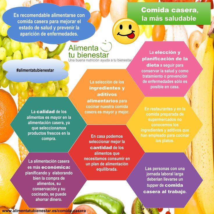 Comida casera, la más saludable #Infografia #alimentatubienestar