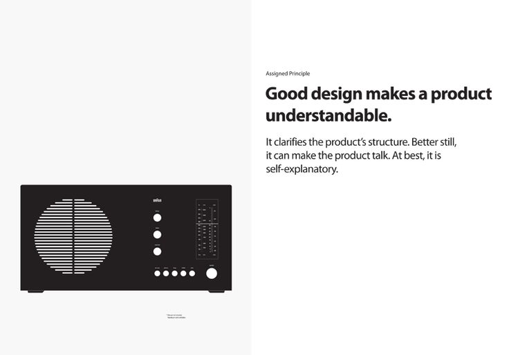 Good design makes a product understandable: Products Understanding
