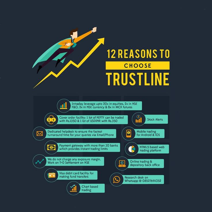 If you are about to invest for long term and looking for a well reputed and reliable share broking company in India that can handle your DMAT accounts properly, then Trustline is the best option today. Trustline is regarded as one of the best share broking companies in India that provides top notch share broking services.