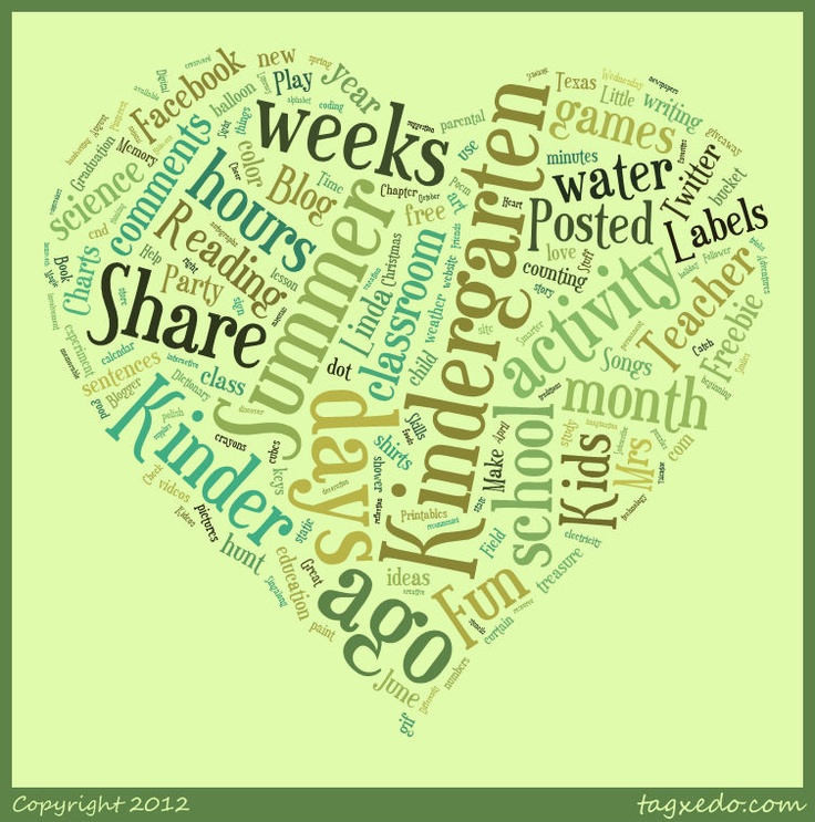 How to Use Word Clouds: Cloud Kindergartenklubcom, Teaching Ideas, Technology Conference, Cloud Lik, Cloud Kindergartenklub Com, Words Cloud, Smartboard Technology, Teaching Words, Word Clouds