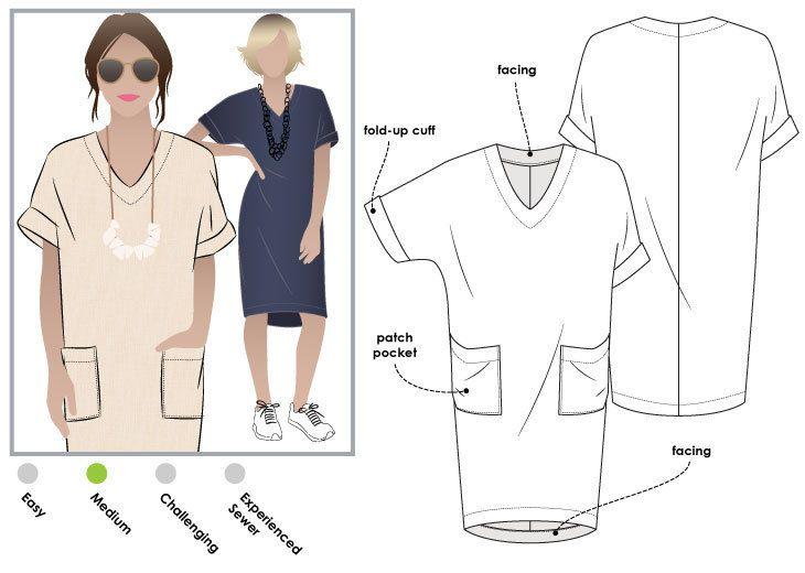 PRINTSHOP PATTERN not tiled Adeline Dress Sizes 18 by StyleArc  LINEN