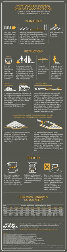How to Make a Sandbag Dam For Flood Protection  #HowTo #Flood #Emergency…