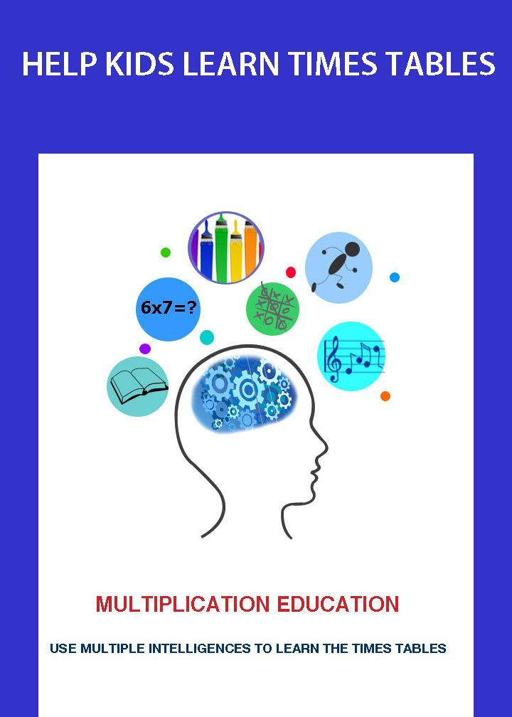 3 Ways to Learn Multiplication Facts - wikiHow