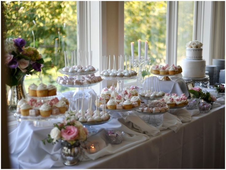 Wedding Sweet Tables Dessert Station Themes Tips Fruits: 27 Best Viennese Table Of Desserts & Candies Images On