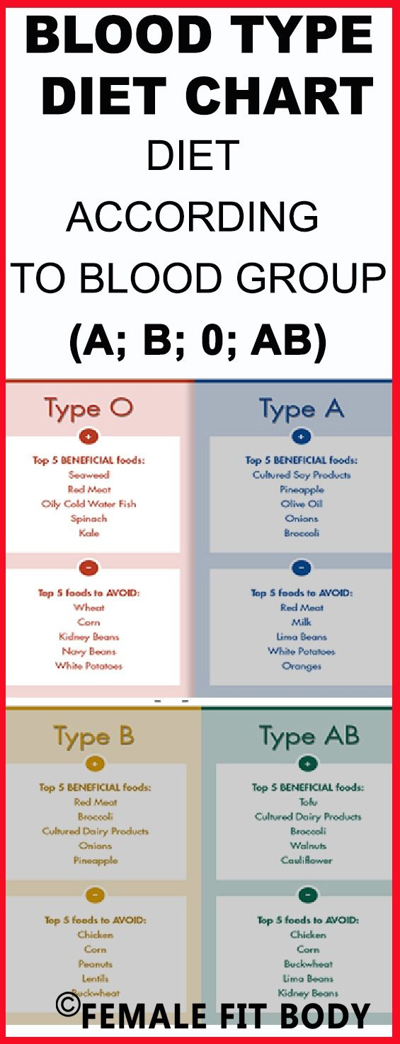Best Blood Types Images On   Blood Types Amazing