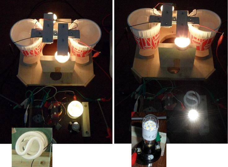 Gerador termoelétrico - vela e água fria