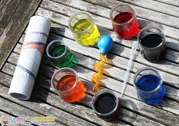 materiel peinture pipette