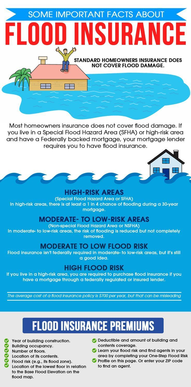 Flood Insurance Facts That You Need To Know Insurance Flood