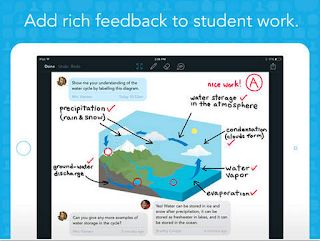 Some Good iPad Apps for Paperless Classrooms