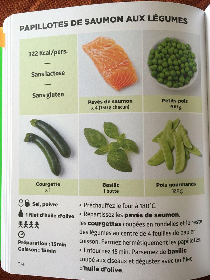 Papillotes de saumon aux légumes   Recette de J.F. MALLET