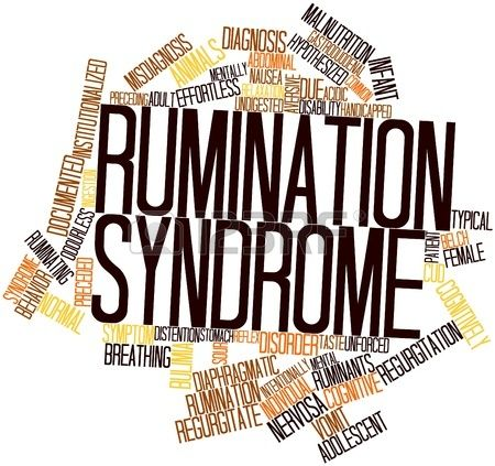 Abstract word cloud for Rumination syndrome with related tags and terms