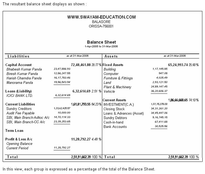 Balance Sheet in Tally9 guides Pinterest Balance sheet - balance sheet template word