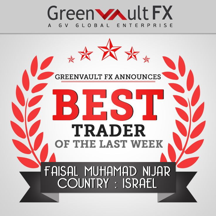We're excited to declare Mr.Faisal Muhamad Nijar from Israel as the best #trader of last week.
