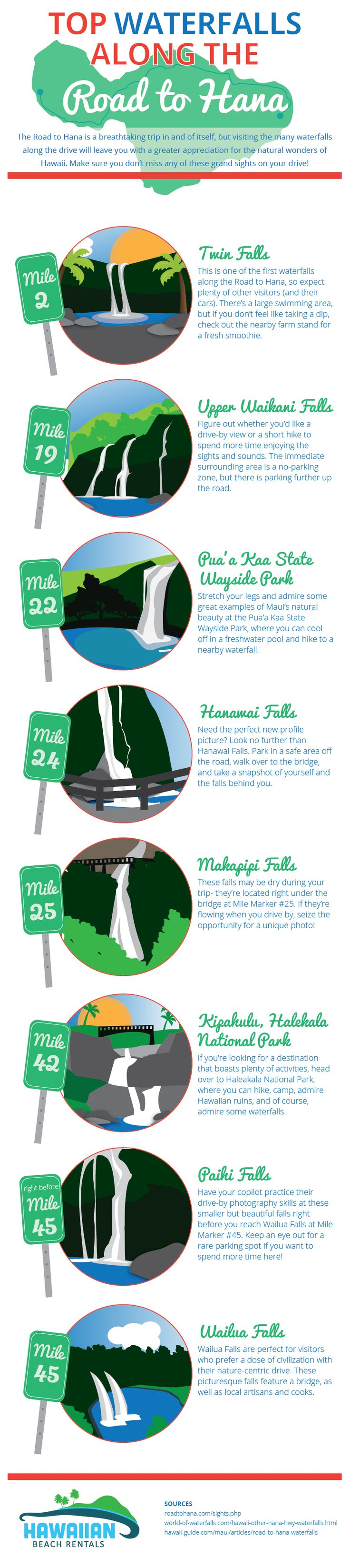 Use this guide on your next trip!