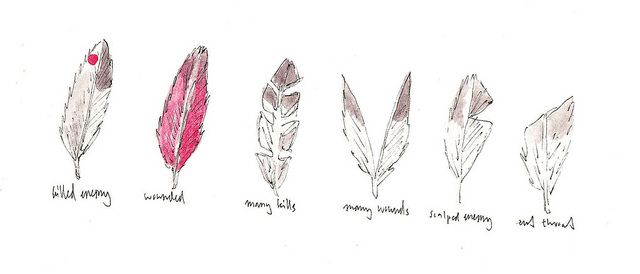 native american feather color meanings