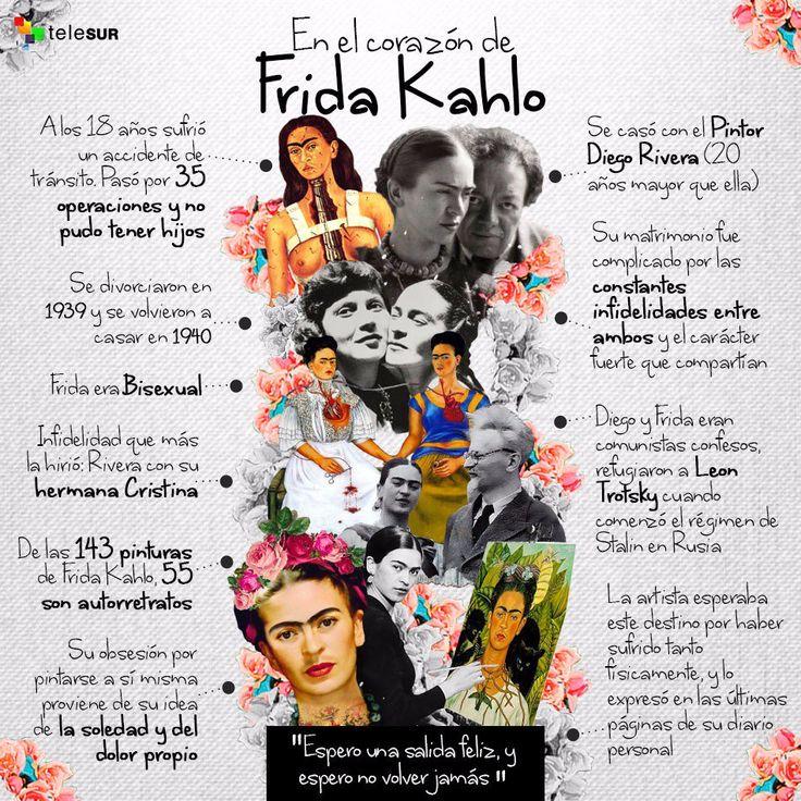 Bio de Frida