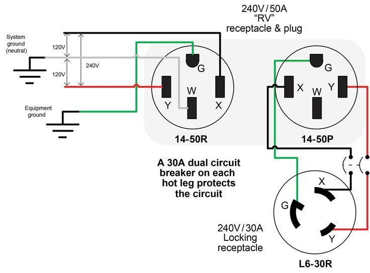 Understanding 240V AC Power for Heavy-Duty Power Tools