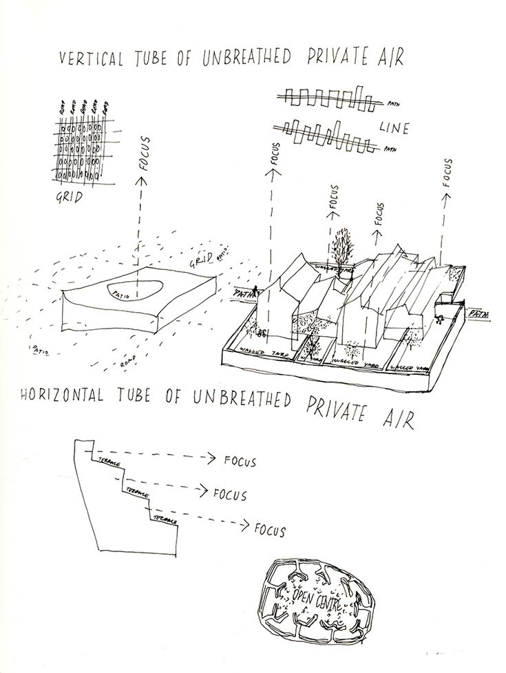 Alison and Peter Smithson(1955). Alison and Peter Smithson. Architectural Design, London 1982: 31   RNDRD