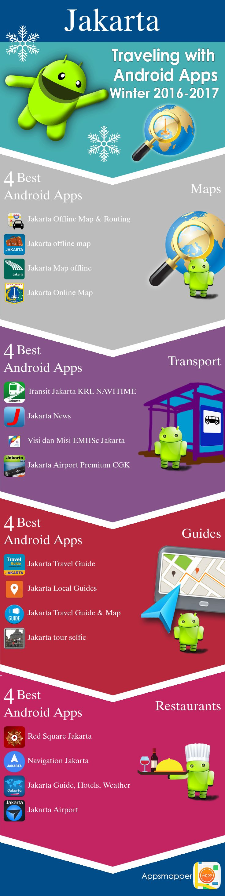 Jakarta Android apps: Travel Guides, Maps, Transportation, Biking, Museums, Parking, Sport and apps for Students.