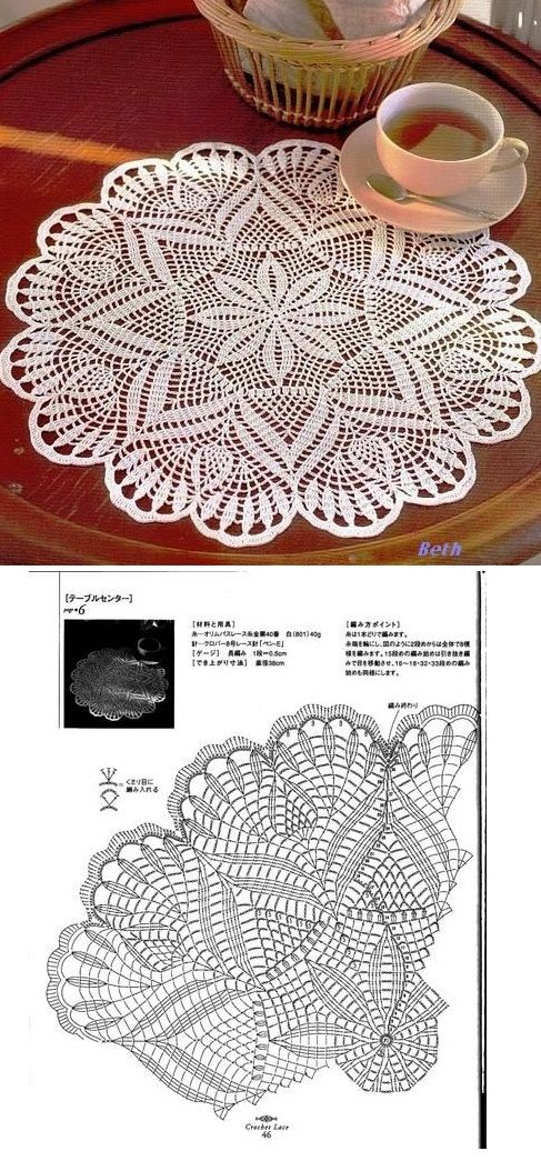 #_BETH Crochet Doily with chart.