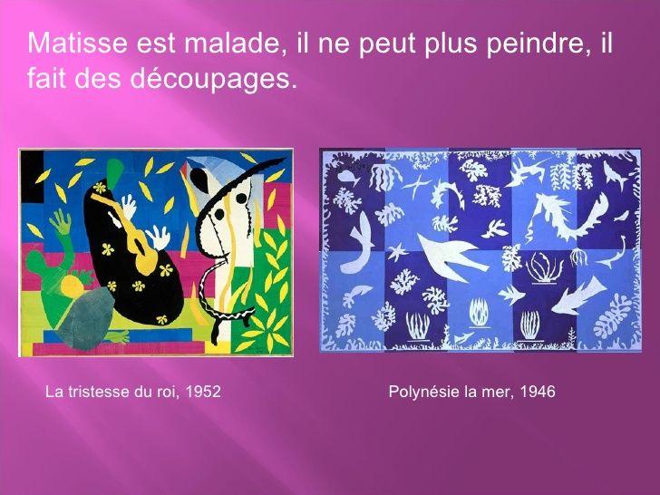 17 best images about le ons de peinture composition on for Le violoniste a la fenetre henri matisse