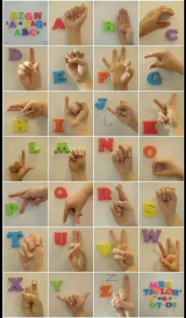 Sign alphabet-create using the Tigers hands