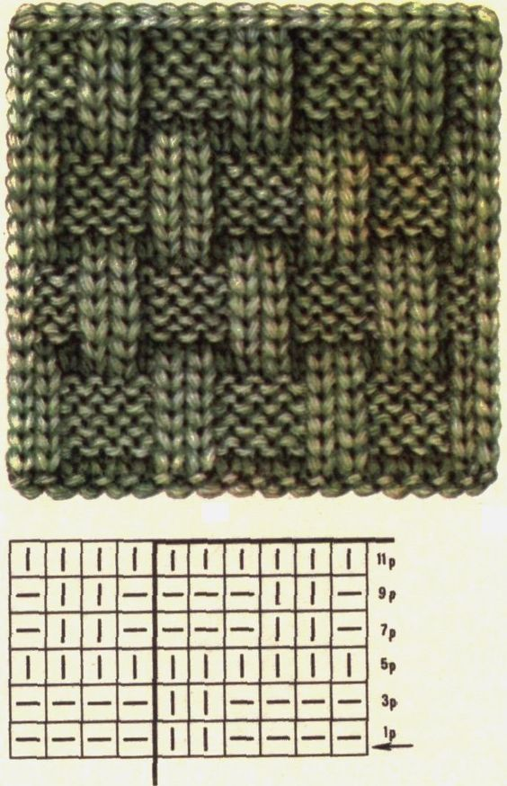 Knitted basket weave pattern: