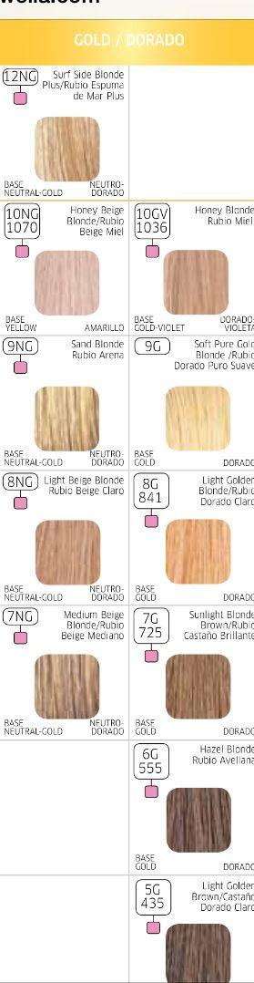 Gold wella color charm chart, levels 10-5
