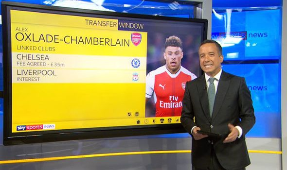 Chelsea Transfer News: Liverpool must make Alex Oxlade-Chamberlain decision - Solhekol   via Arsenal FC - Latest news gossip and videos http://ift.tt/2weWnh1  Arsenal FC - Latest news gossip and videos IFTTT