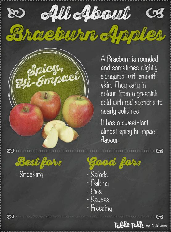 All About Braeburn Apples