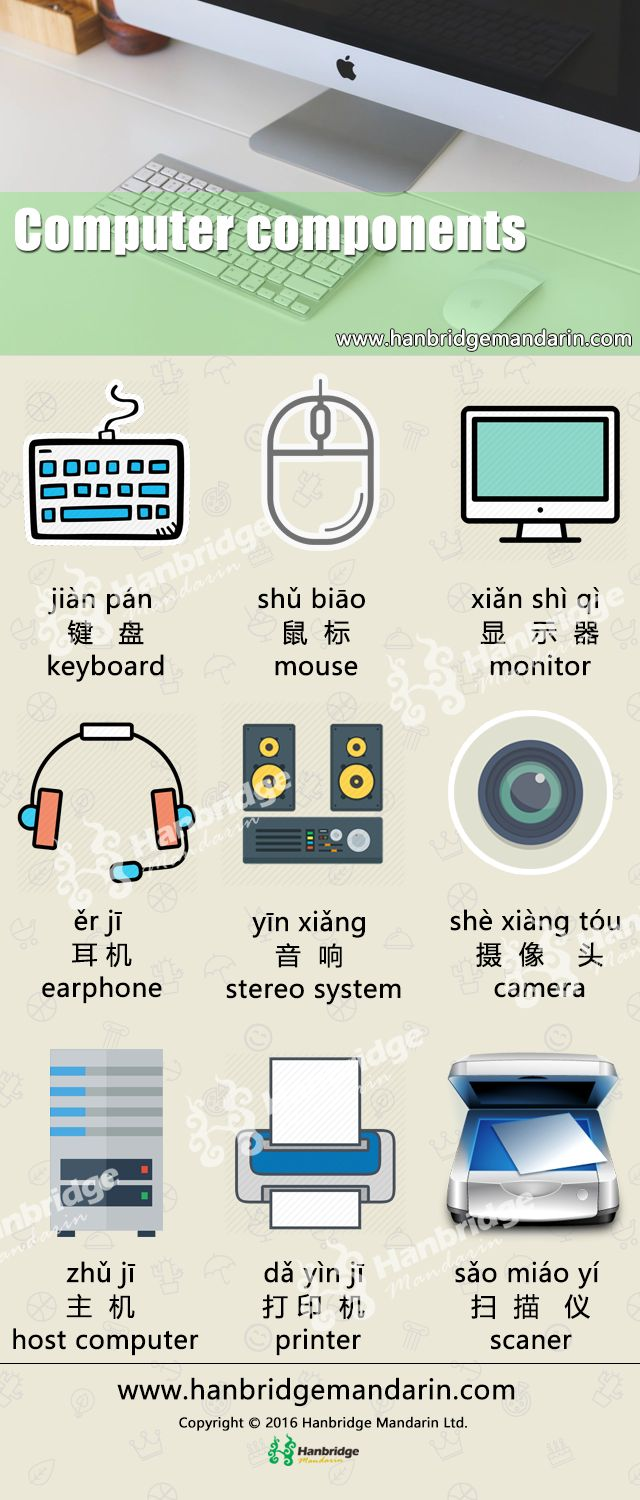 Chinese vocabulary list of computer components