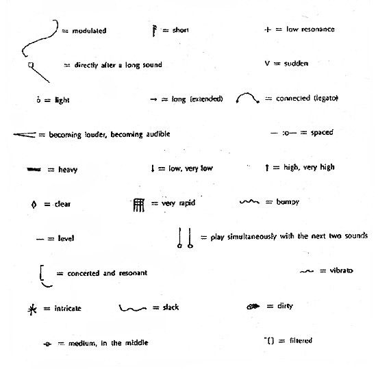 Instructions for Edges: Christian Wolff