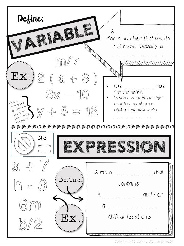 Sketch Notes for Variables and Expressions!