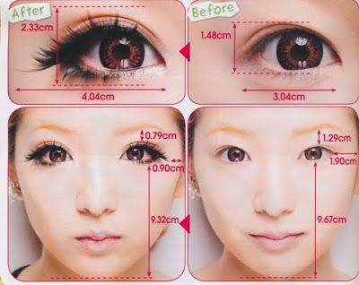 Azjatycki Cukier: Jak makijaż w stylu Japońskich gyaru zmienia proporcje twarzy