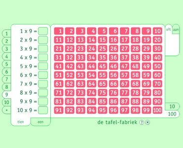tafels oefenen met behulp van het honderdveld kies On tafels met antwoorden