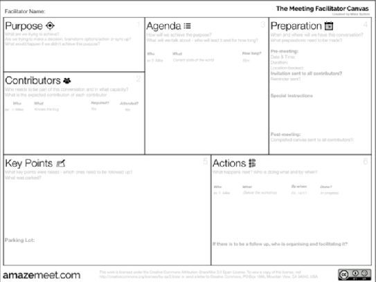 The-Meeting-Facilitator-Canvas-pic.png. If you like UX, design, or design thinking, check out theuxblog.com