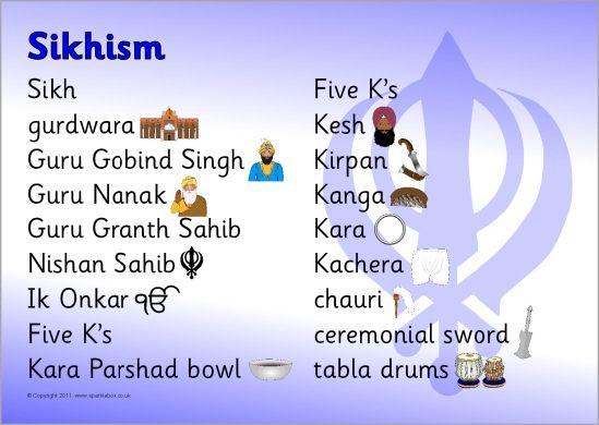 Sikhism word mat (SB6889) - SparkleBox