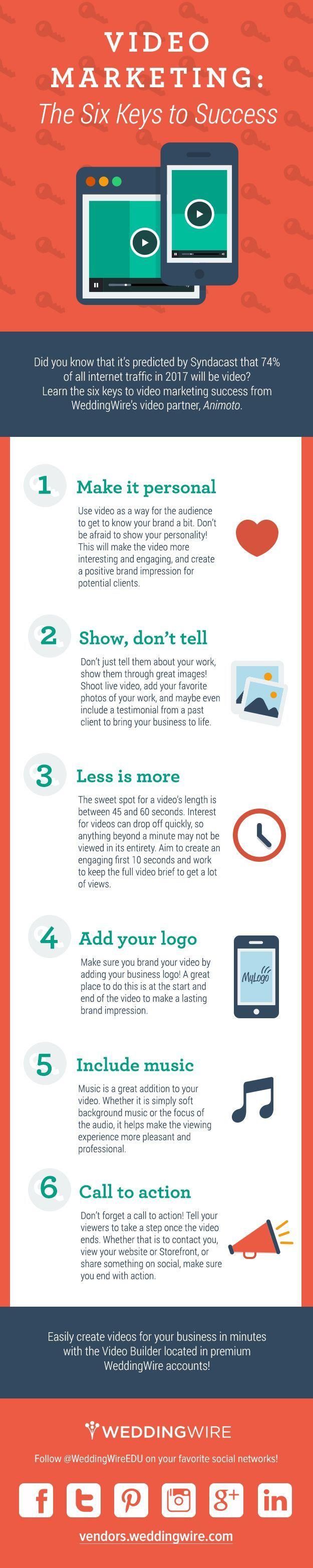 https://social-media-strategy-template.blogspot.com/ www.makesellgrow.com#viral#socialmedia#blog