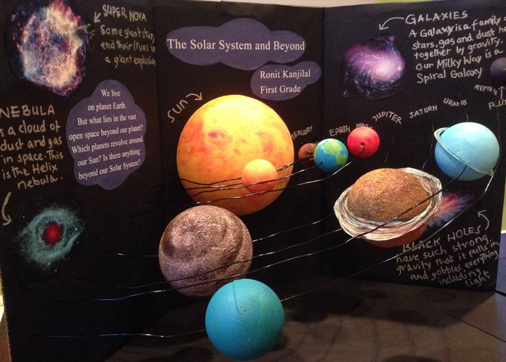 best science fair projects images school  solar system and beyond science experimentsbest science fair projectsschool space