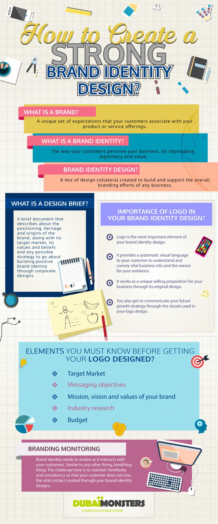 How to create a strong brand identity design infographic